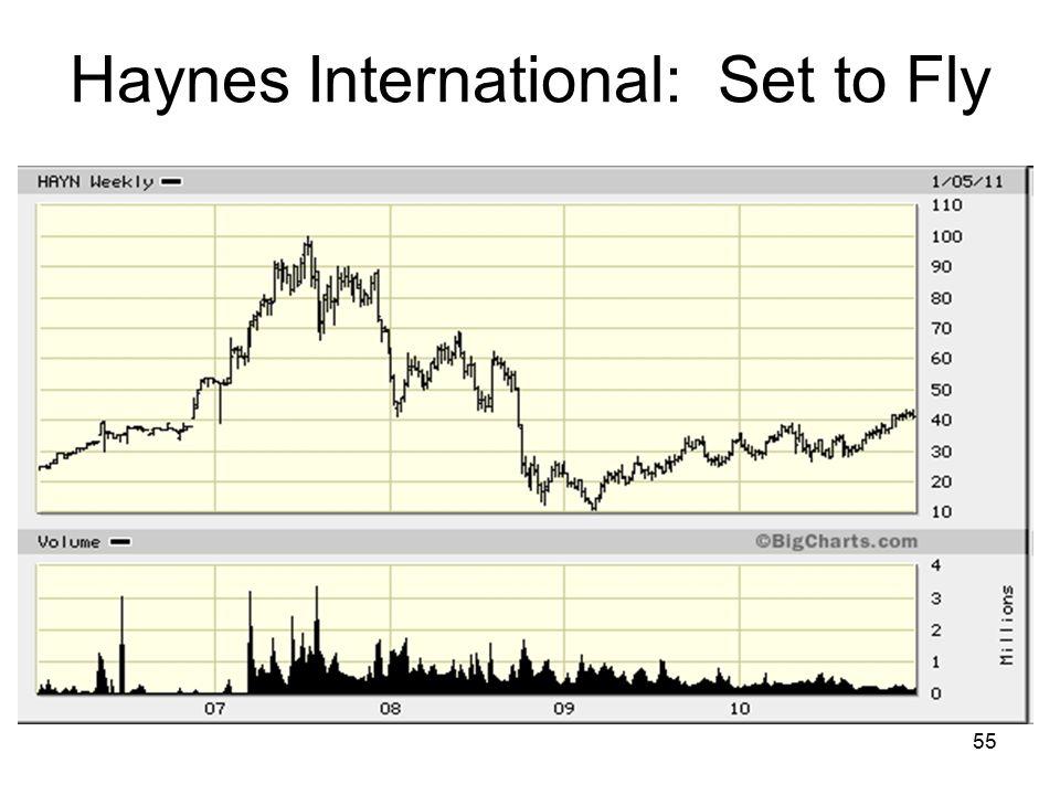 55 Haynes International: Set to Fly