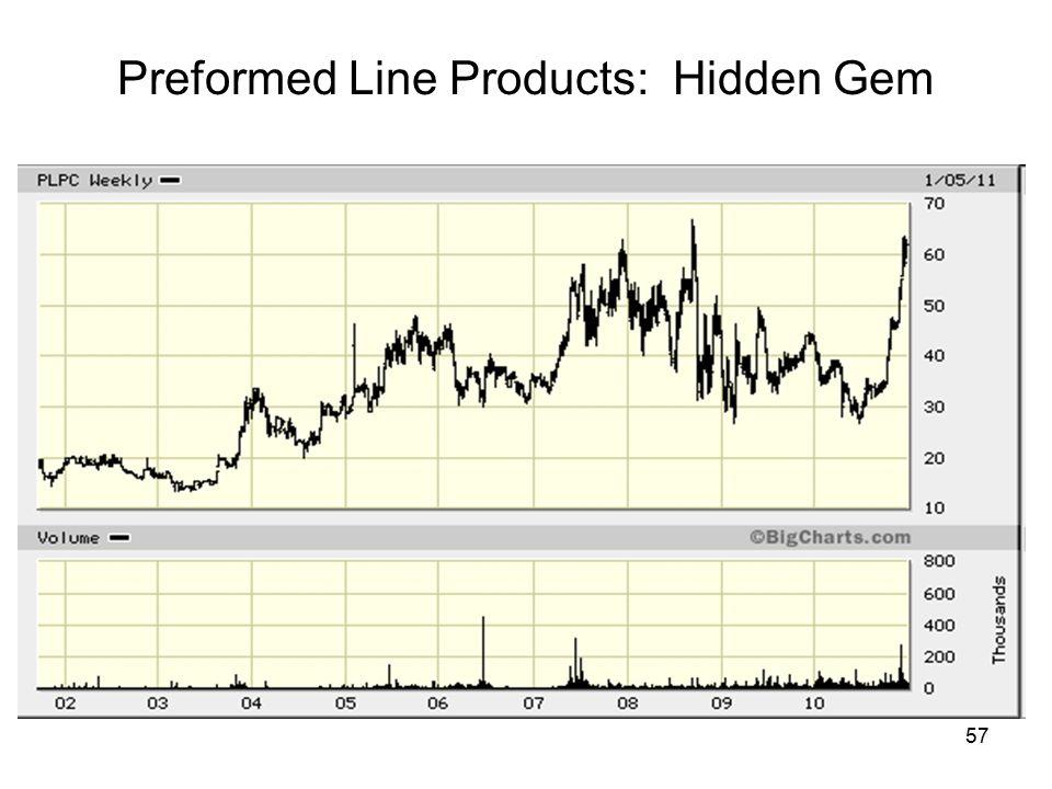 57 Preformed Line Products: Hidden Gem