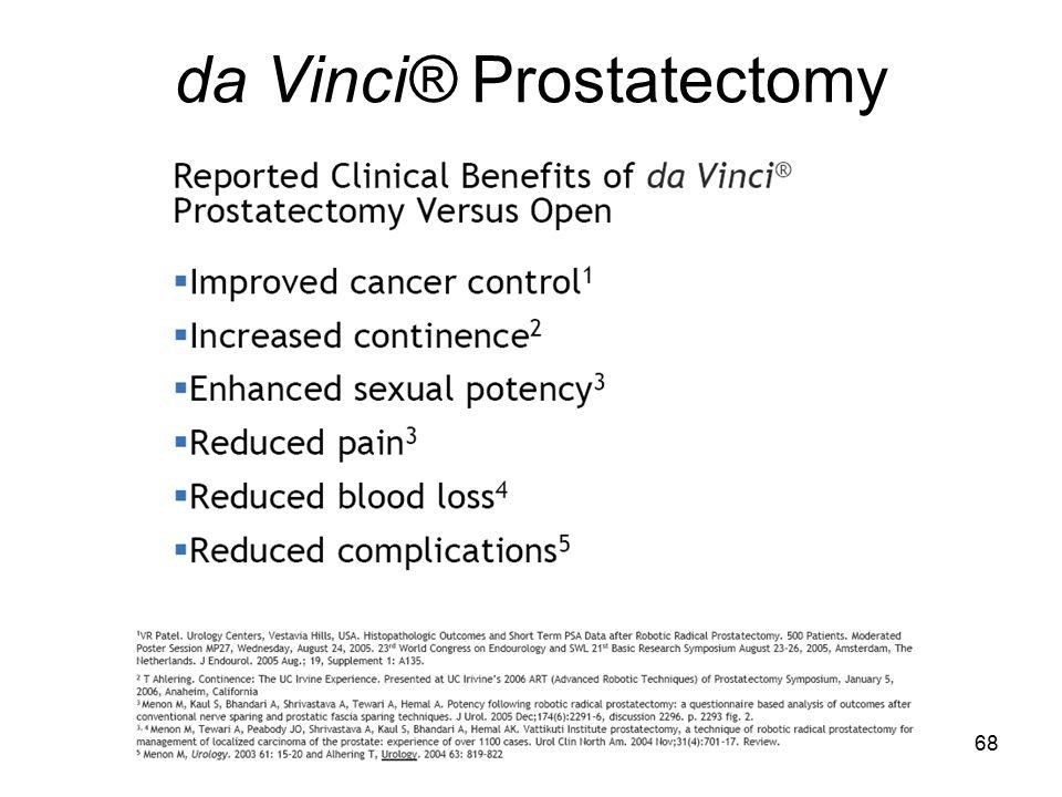 68 da Vinci® Prostatectomy