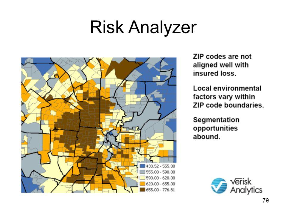 79 Risk Analyzer