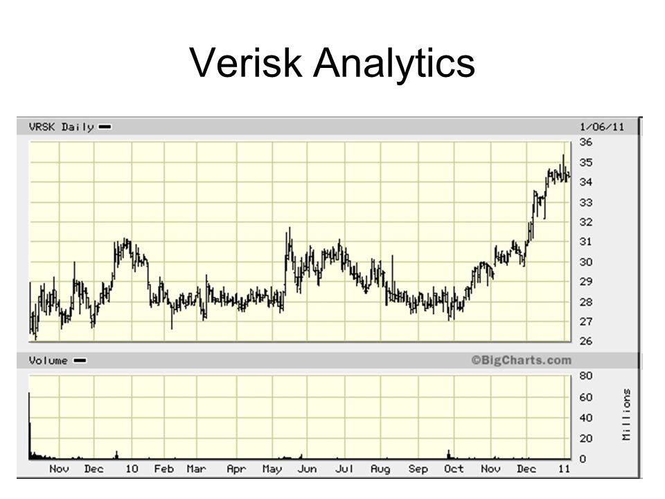 83 Verisk Analytics