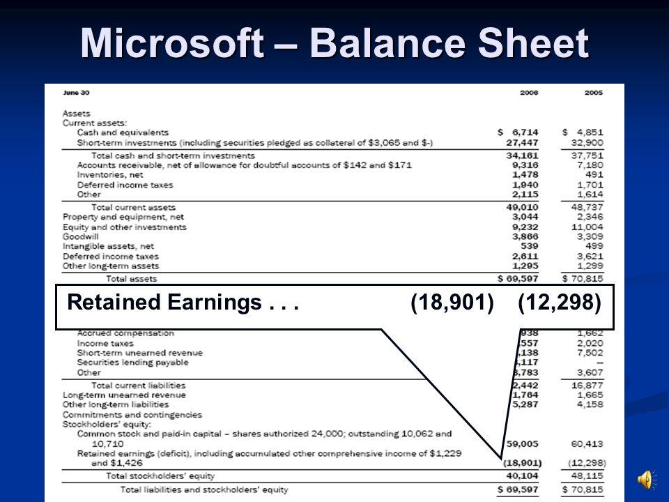 Microsoft – Balance Sheet Retained Earnings... (18,901) (12,298)