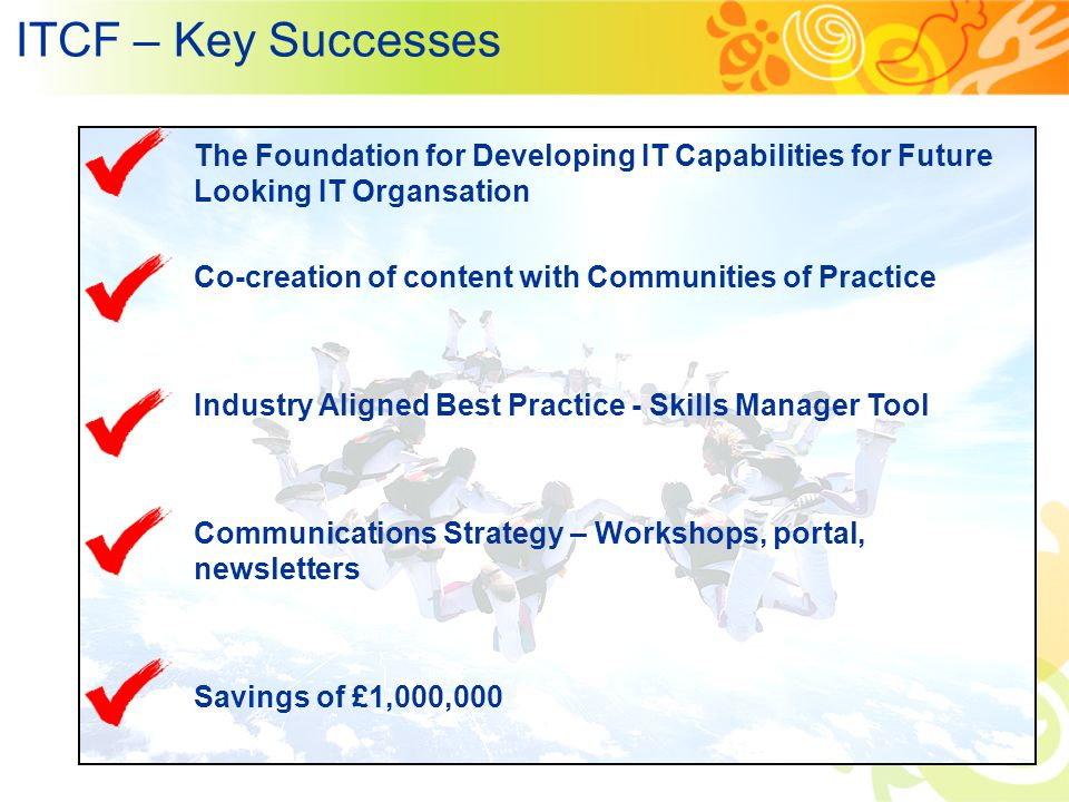The Foundation for Developing IT Capabilities for Future Looking IT Organsation Co-creation of content with Communities of Practice Industry Aligned Best Practice - Skills Manager Tool Communications Strategy – Workshops, portal, newsletters Savings of £1,000,000 ITCF – Key Successes