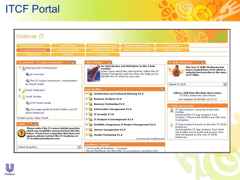 ITCF Portal