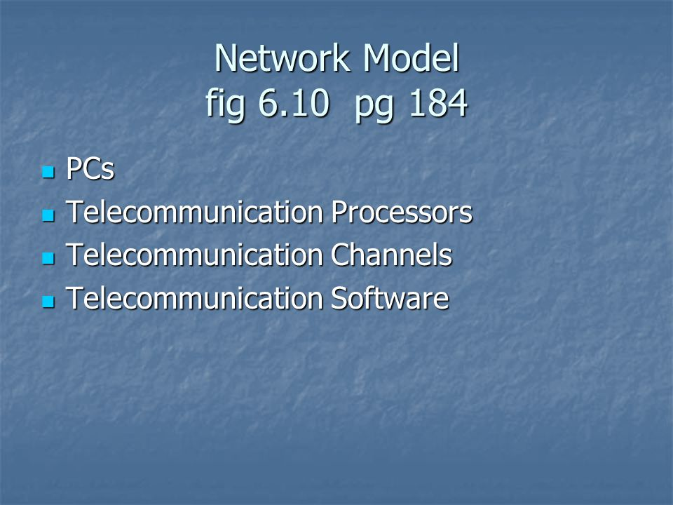 Network Model fig 6.10 pg 184 PCs PCs Telecommunication Processors Telecommunication Processors Telecommunication Channels Telecommunication Channels Telecommunication Software Telecommunication Software