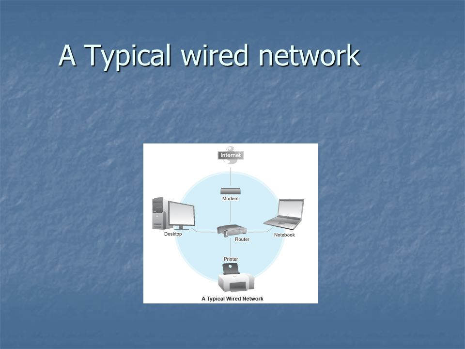 A Typical wired network