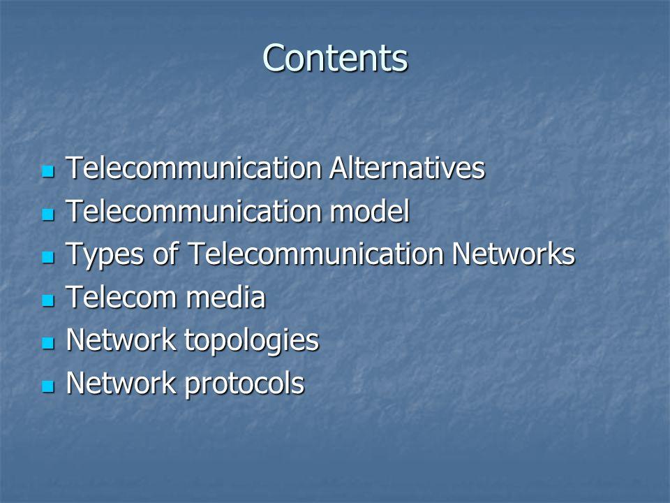 Diagram of network