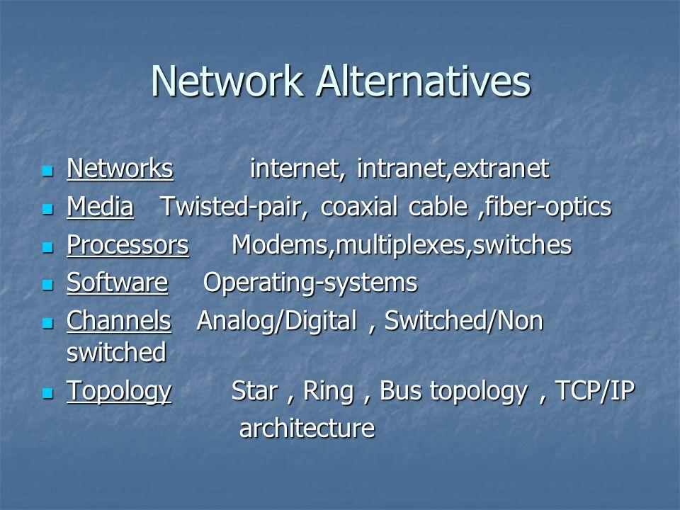 Network Model fig 6.10 pg 184 PCs PCs Telecommunication Processors Telecommunication Processors Telecommunication Channels Telecommunication Channels Telecommunication Software Telecommunication Software