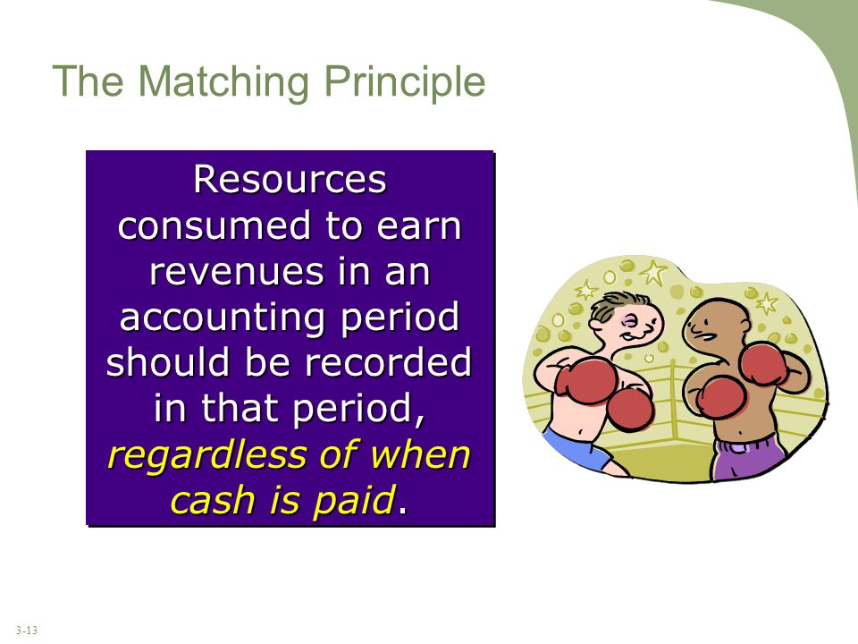 3-13 The Matching Principle Resources consumed to earn revenues in an accounting period should be recorded in that period, regardless of when cash is