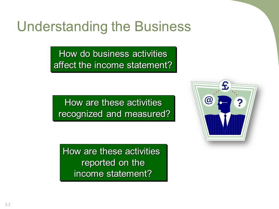3-2 Understanding the Business How do business activities affect the income statement? How do business activities affect the income statement? How are
