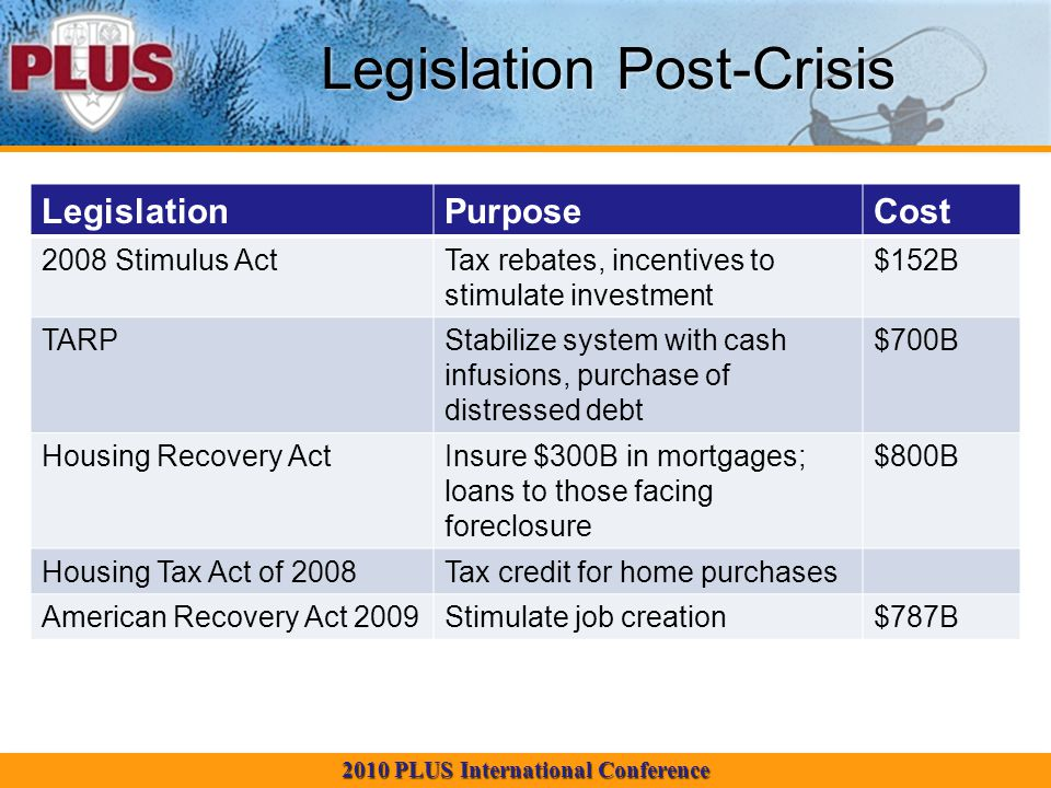 2010 PLUS International Conference Legislation Post-Crisis LegislationPurposeCost 2008 Stimulus ActTax rebates, incentives to stimulate investment $15