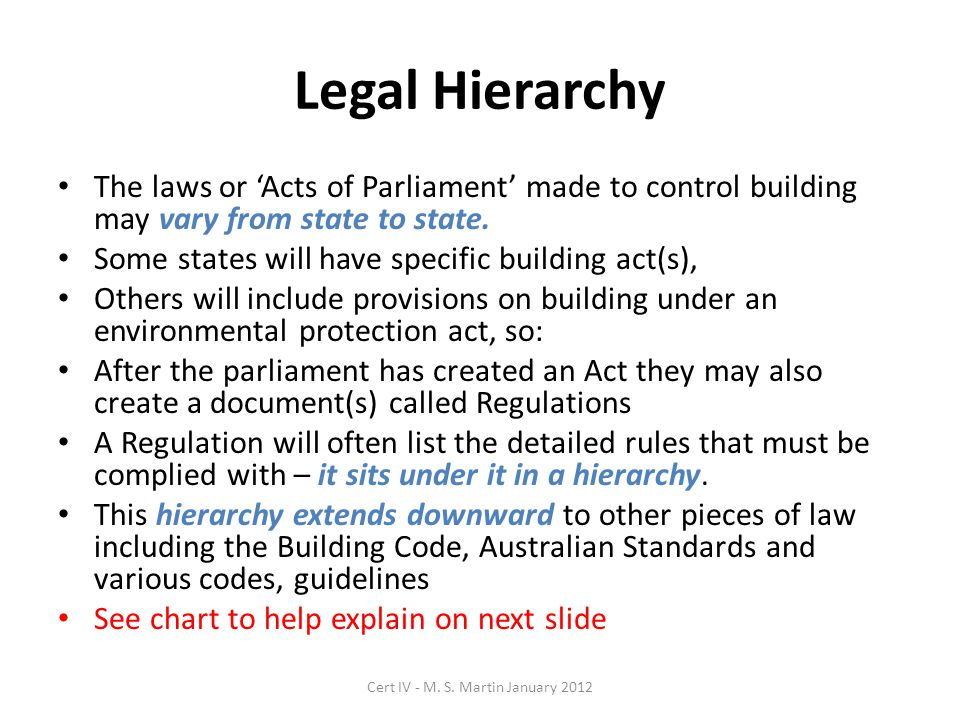 Legal Hierarchy The laws or 'Acts of Parliament' made to control building may vary from state to state.