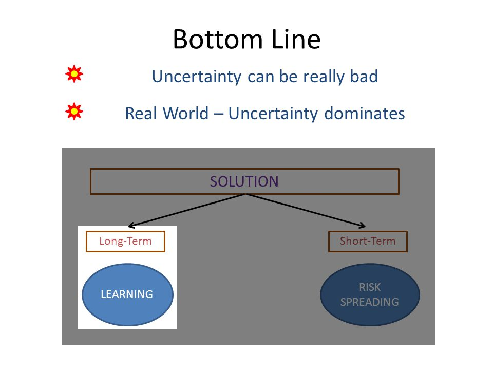 Bottom Line Uncertainty can be really bad Real World – Uncertainty dominates Long-TermShort-Term LEARNING RISK SPREADING SOLUTION