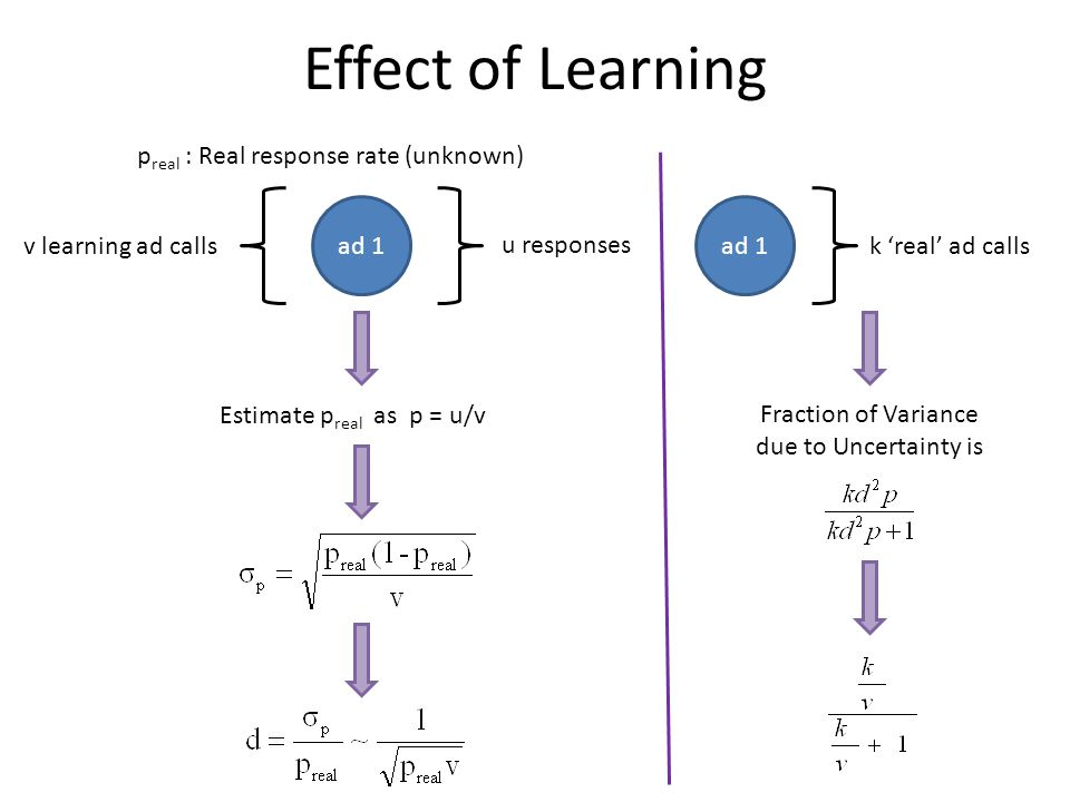ad 1 v learning ad calls u responses p real : Real response rate (unknown) Estimate p real as p = u/v ad 1 k 'real' ad calls Fraction of Variance due to Uncertainty is Effect of Learning