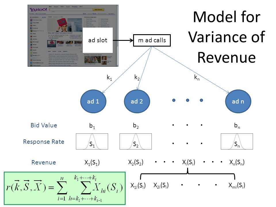 Model for Variance (contd.) The variance of the revenue can be derived as: Independent Returns Case: UNCERTAINTYRANDOMNESS