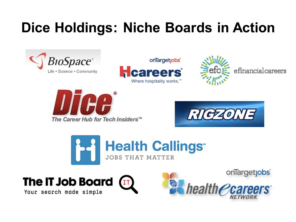 Dice Holdings: Niche Boards in Action