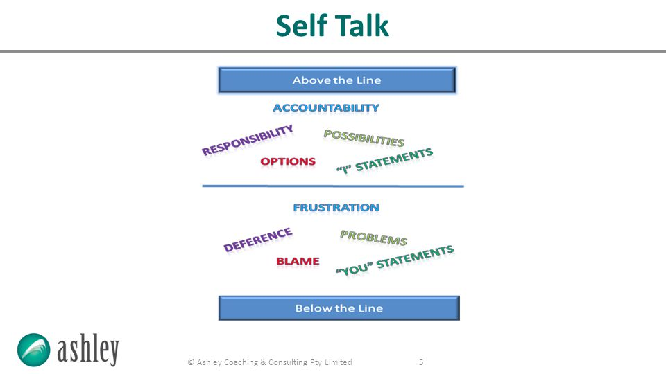 © Ashley Coaching & Consulting Pty Limited 5 Self Talk