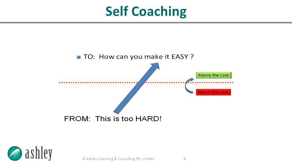 © Ashley Coaching & Consulting Pty Limited 6 Self Coaching