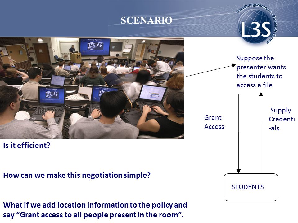 SCENARIO Suppose the presenter wants the students to access a file Supply Credenti -als Grant Access Is it efficient.