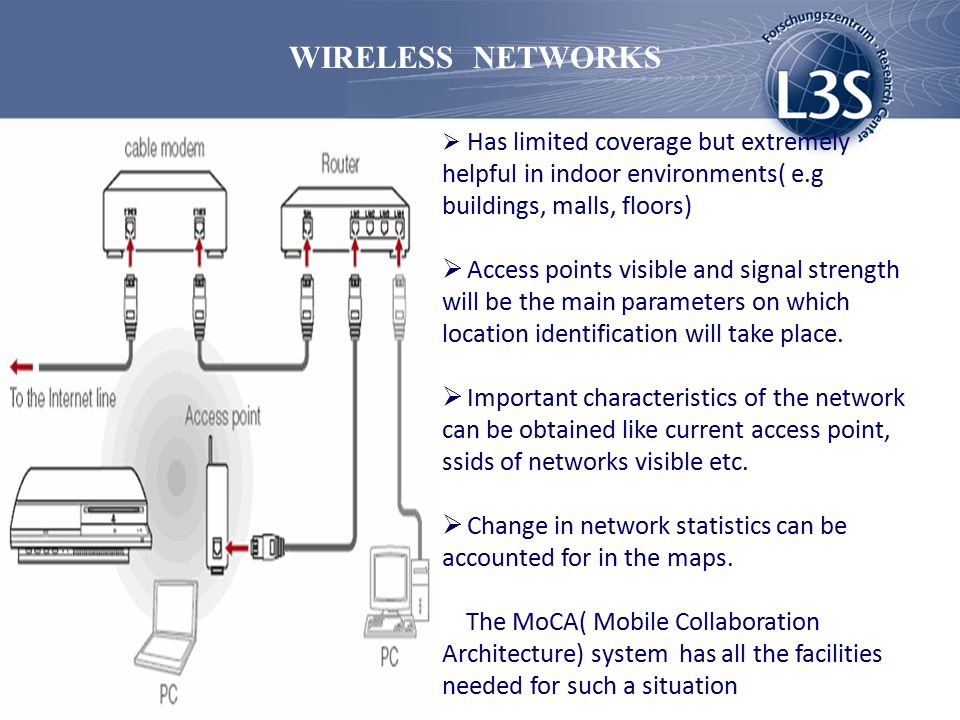 WIRELESS NETWORKS  Has limited coverage but extremely helpful in indoor environments( e.g buildings, malls, floors)  Access points visible and signal strength will be the main parameters on which location identification will take place.