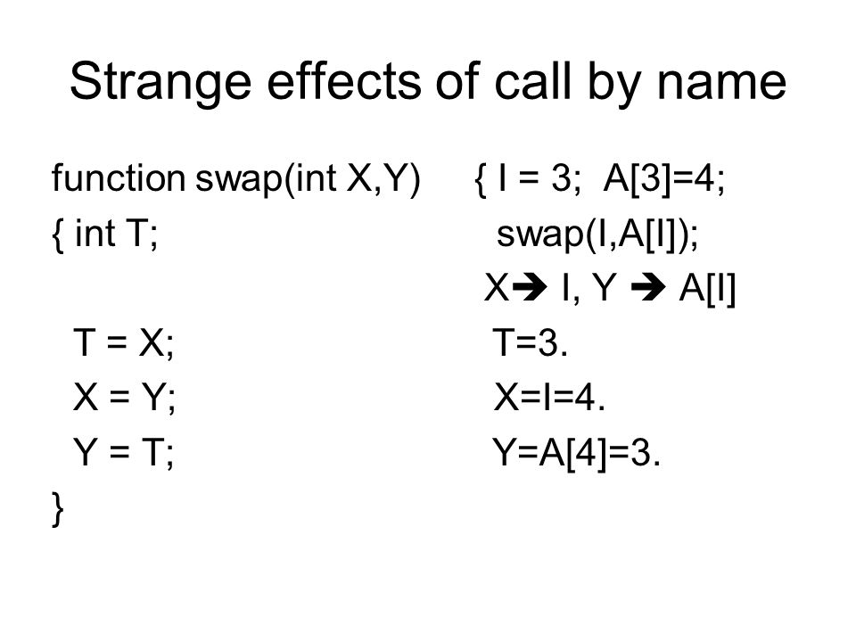Strange effects of call by name function swap(int X,Y) { I = 3; A[3]=4; { int T; swap(I,A[I]); X  I, Y  A[I] T = X; T=3.