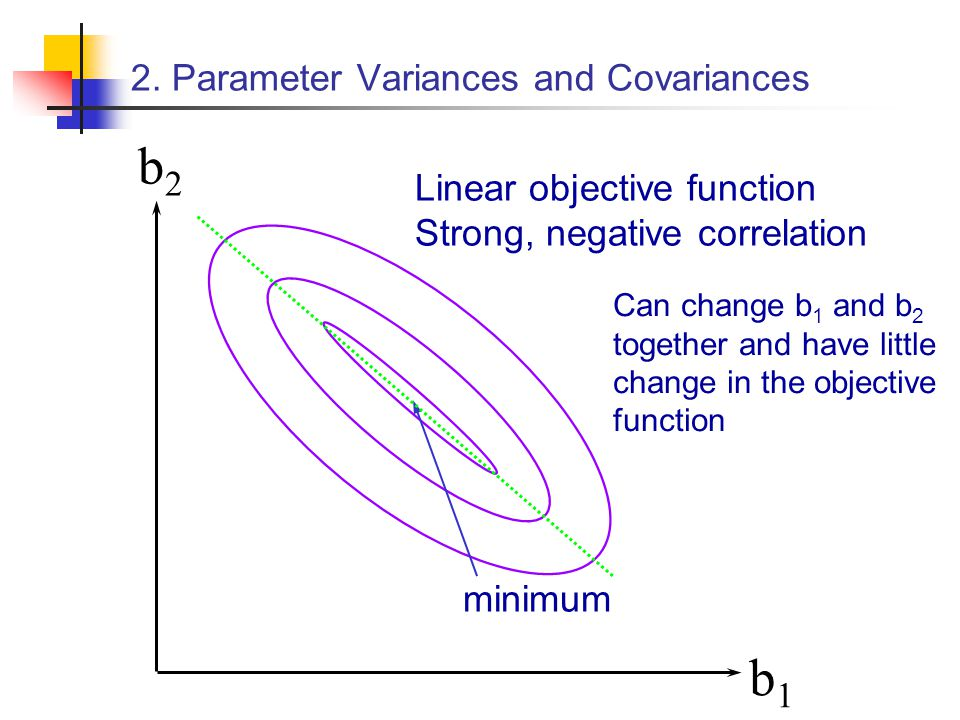 2. Parameter Variances and Covariances b1b1 b2b2 minimum Linear objective function Strong, negative correlation Can change b 1 and b 2 together and ha