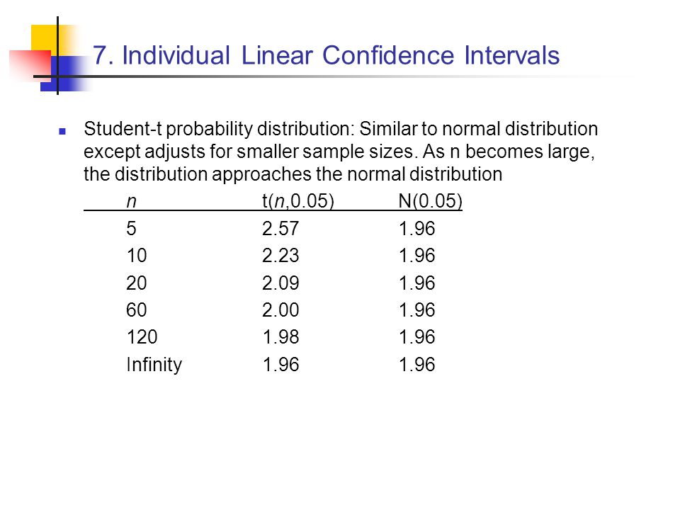 Student-t probability distribution: Similar to normal distribution except adjusts for smaller sample sizes. As n becomes large, the distribution appro