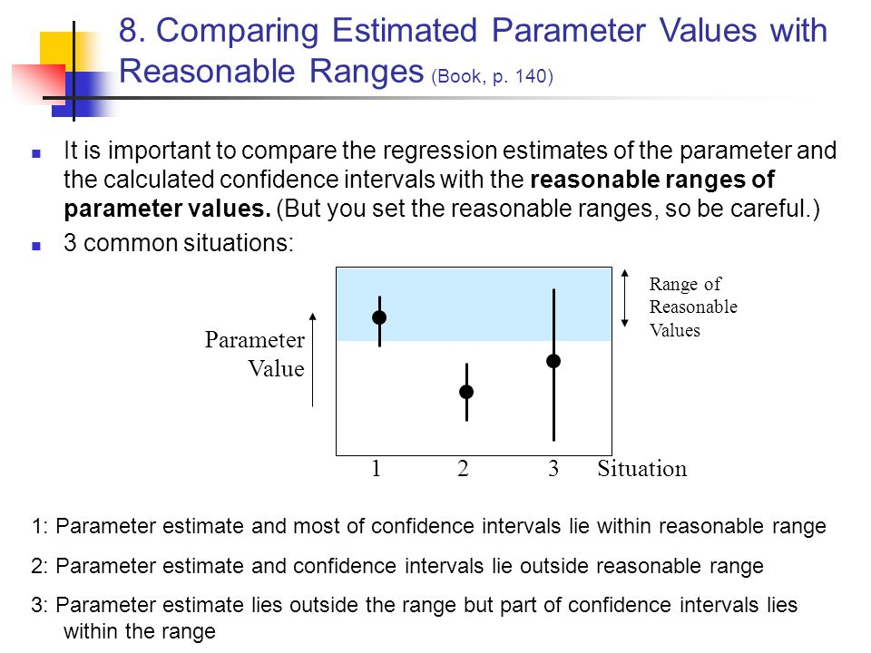 It is important to compare the regression estimates of the parameter and the calculated confidence intervals with the reasonable ranges of parameter v