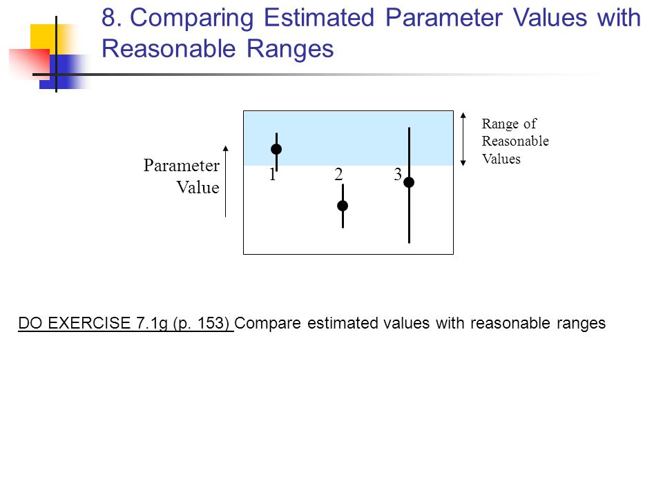 DO EXERCISE 7.1g (p. 153) Compare estimated values with reasonable ranges 8. Comparing Estimated Parameter Values with Reasonable Ranges Parameter Val