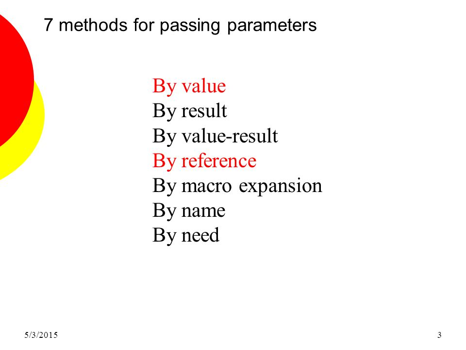 5/3/20153 7 methods for passing parameters By value By result By value-result By reference By macro expansion By name By need