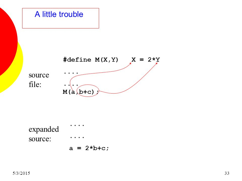 5/3/201533 A little trouble #define M(X,Y) X = 2*Y........