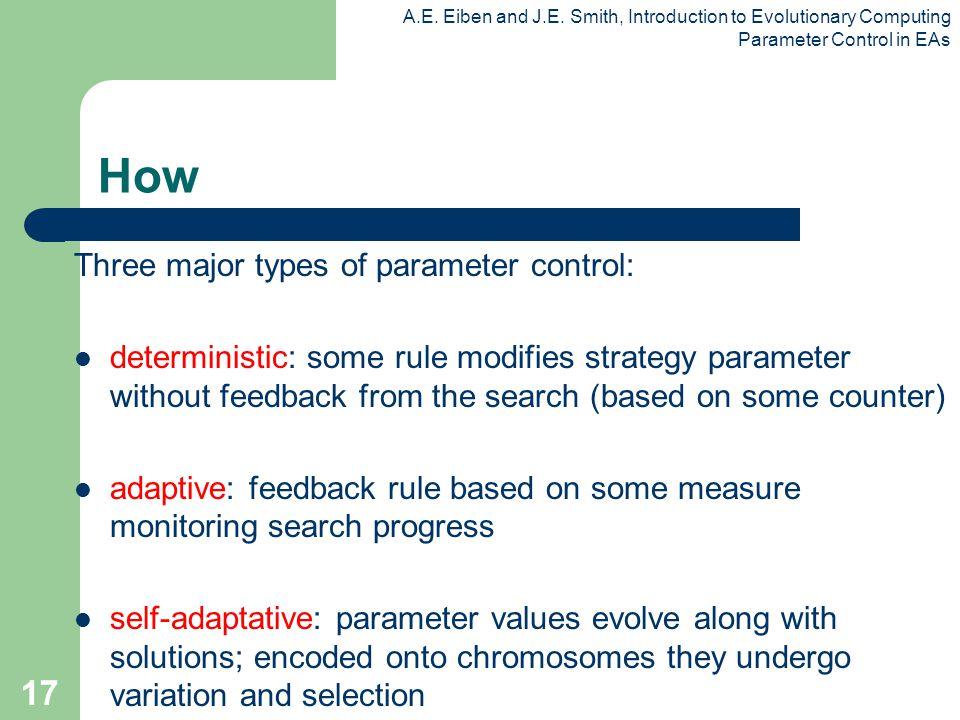 A.E. Eiben and J.E. Smith, Introduction to Evolutionary Computing Parameter Control in EAs 17 How Three major types of parameter control: deterministi