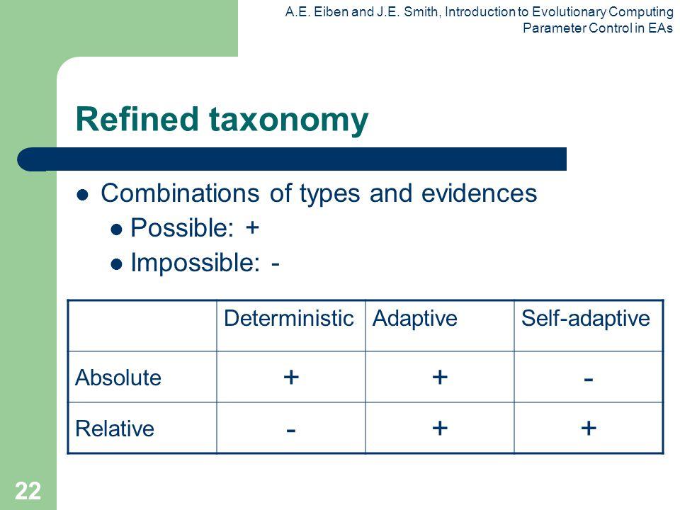 A.E. Eiben and J.E. Smith, Introduction to Evolutionary Computing Parameter Control in EAs 22 Refined taxonomy DeterministicAdaptiveSelf-adaptive Abso