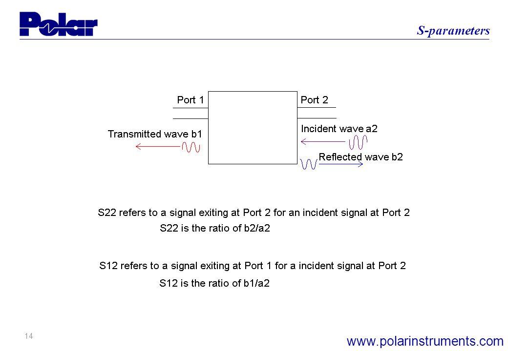 14 S-parameters www.polarinstruments.com