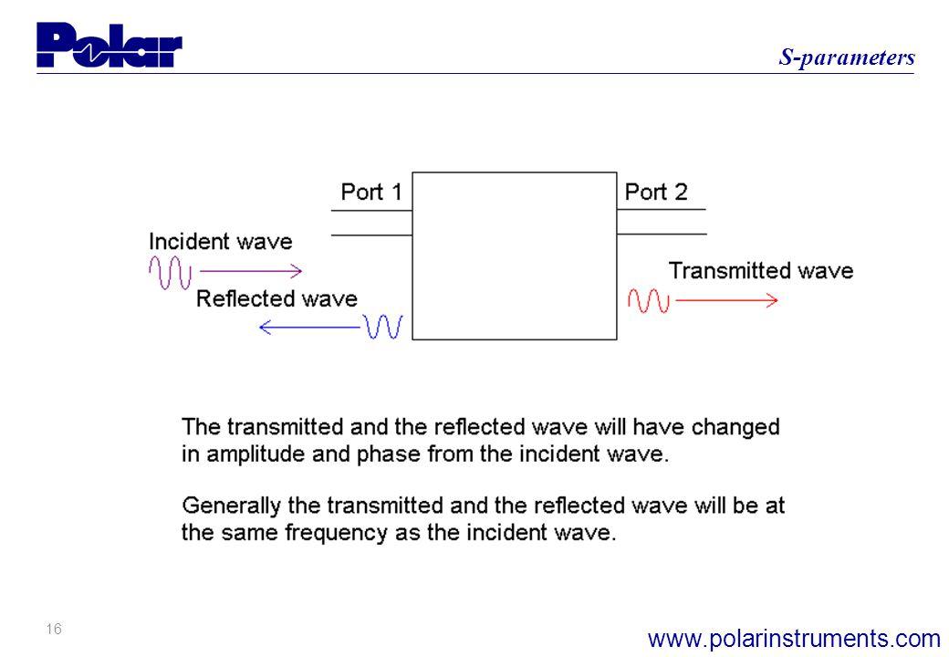 16 S-parameters www.polarinstruments.com