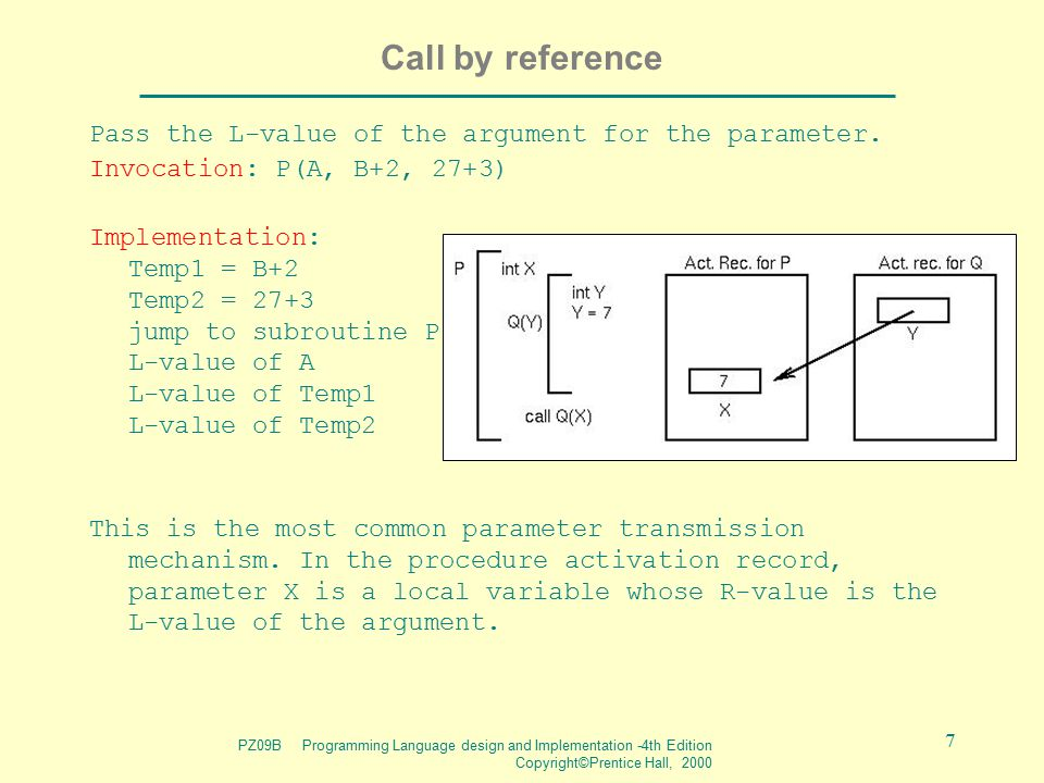 PZ09B Programming Language design and Implementation -4th Edition Copyright©Prentice Hall, 2000 7 Call by reference Pass the L-value of the argument for the parameter.