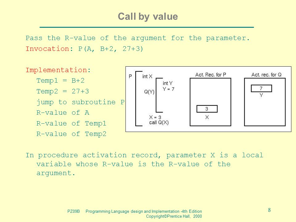PZ09B Programming Language design and Implementation -4th Edition Copyright©Prentice Hall, 2000 9 Call by reference in C C only has call by value, BUT pointer variables allow for simulating call by reference: P(i, j)  passes i and j by value.