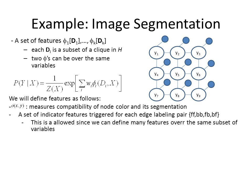 10-708 –  Carlos Guestrin 2006-2008 17 Iterative Proportional Fitting (IPF) Difficulty SATGrade Happy Job Coherence Letter Intelligence Setting derivative to zero: Fixed point equation: Iterate and converge to optimal parameters – Each iteration, must compute: