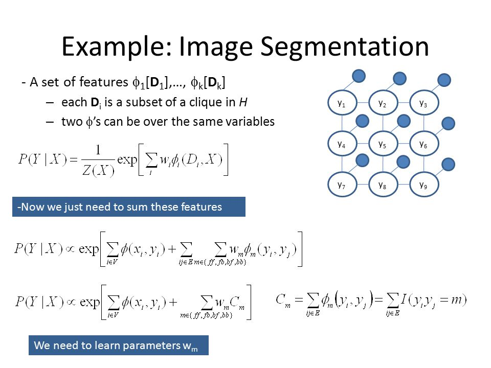 Example: Image Segmentation Requires inference using the current parameter estimates y1y1 y2y2 y3y3 y4y4 y5y5 y6y6 y7y7 y8y8 y9y9 Count for features m in data n Given N data points (images and their segmentations)