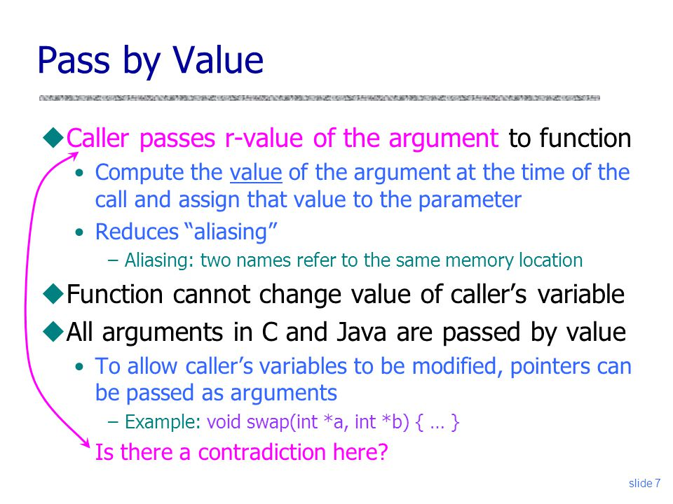 slide 7 Pass by Value uCaller passes r-value of the argument to function Compute the value of the argument at the time of the call and assign that value to the parameter Reduces aliasing –Aliasing: two names refer to the same memory location uFunction cannot change value of caller's variable uAll arguments in C and Java are passed by value To allow caller's variables to be modified, pointers can be passed as arguments –Example: void swap(int *a, int *b) { … } Is there a contradiction here