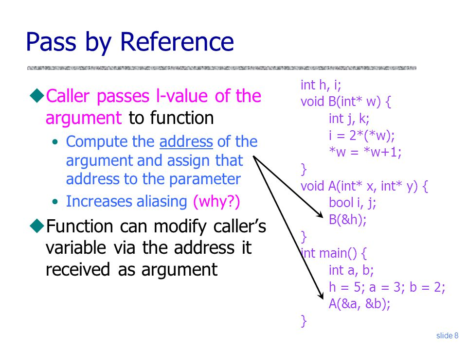 slide 8 Pass by Reference uCaller passes l-value of the argument to function Compute the address of the argument and assign that address to the parameter Increases aliasing (why ) uFunction can modify caller's variable via the address it received as argument int h, i; void B(int* w) { int j, k; i = 2*(*w); *w = *w+1; } void A(int* x, int* y) { bool i, j; B(&h); } int main() { int a, b; h = 5; a = 3; b = 2; A(&a, &b); }