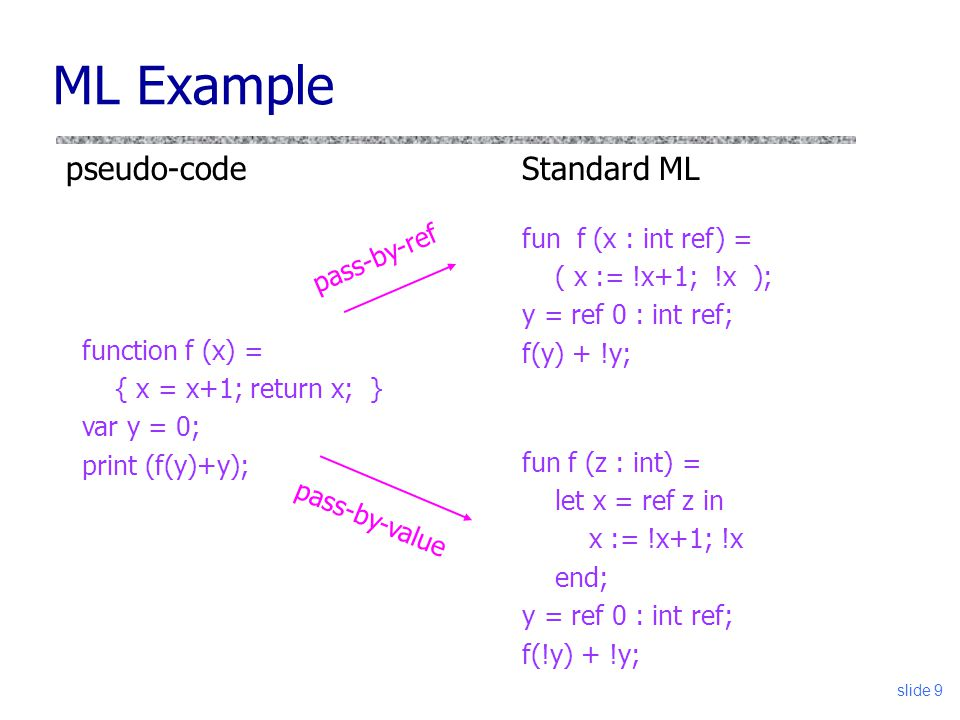 slide 9 ML Example function f (x) = { x = x+1; return x; } var y = 0; print (f(y)+y); fun f (x : int ref) = ( x := !x+1; !x ); y = ref 0 : int ref; f(y) + !y; fun f (z : int) = let x = ref z in x := !x+1; !x end; y = ref 0 : int ref; f(!y) + !y; pseudo-codeStandard ML pass-by-ref pass-by-value