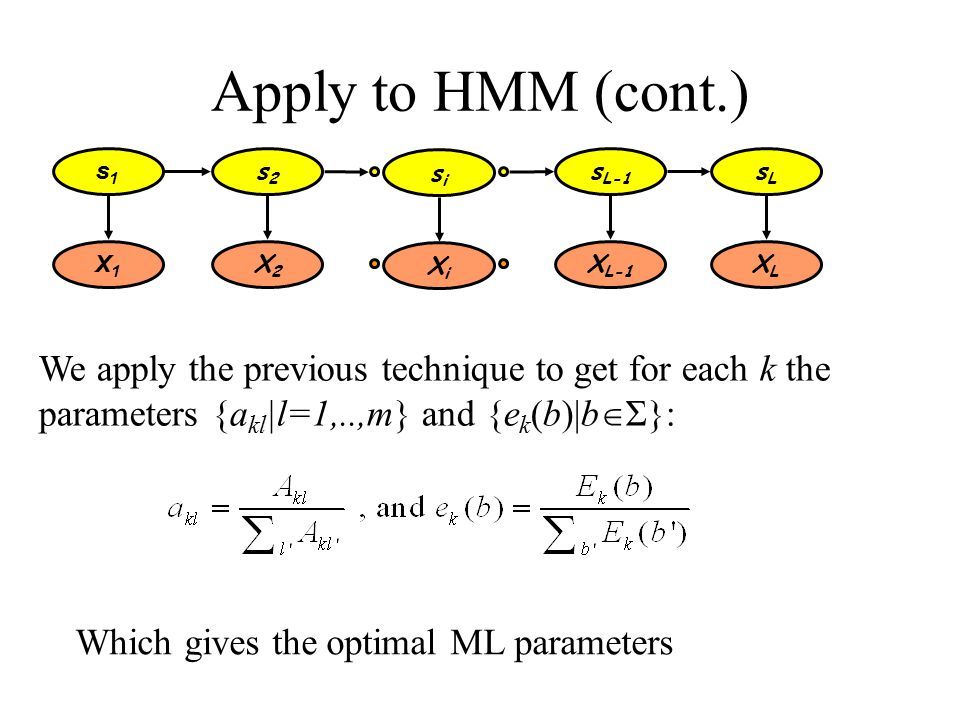 Apply to HMM (cont.) We apply the previous technique to get for each k the parameters {a kl |l=1,..,m} and {e k (b)|b  Σ}: s1s1 s2s2 s L-1 sLsL X1X1 X2X2 X L-1 XLXL sisi XiXi Which gives the optimal ML parameters