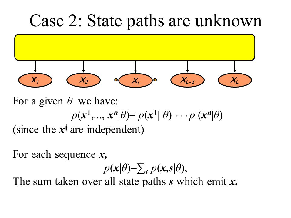Case 2: State paths are unknown For a given θ we have: p(x 1,..., x n |θ)= p(x 1 | θ)    p (x n |θ) (since the x j are independent) s1s1 s2s2 s L-1 sLsL X1X1 X2X2 X L-1 XLXL sisi XiXi For each sequence x, p(x|θ)=∑ s p(x,s|θ), The sum taken over all state paths s which emit x.
