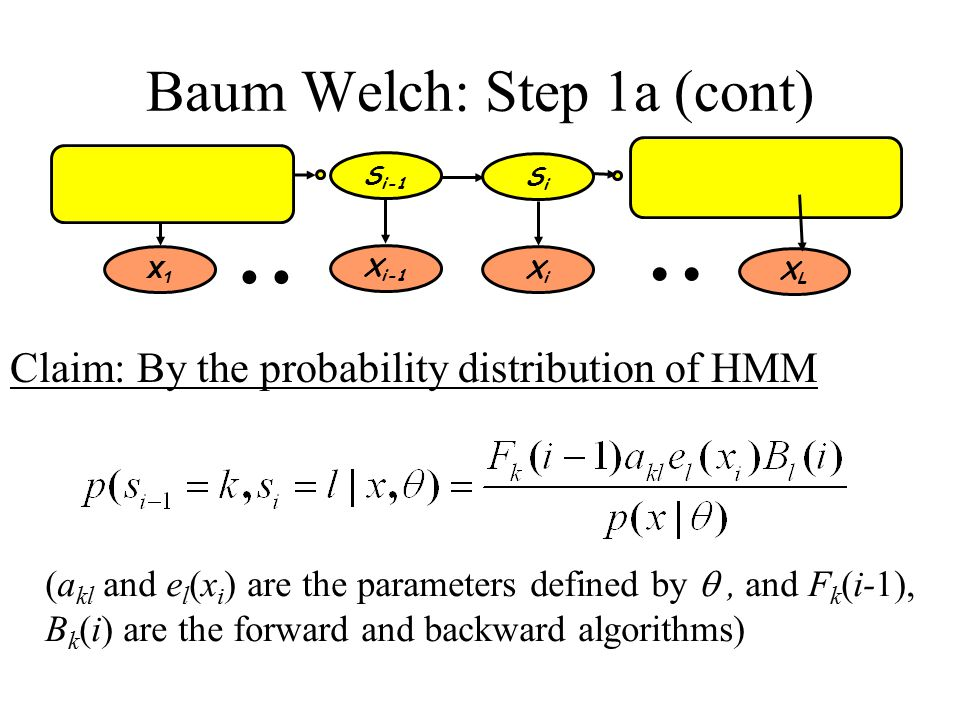 Baum Welch: Step 1a (cont) Claim: By the probability distribution of HMM s1s1 SiSi sLsL X1X1 XiXi XLXL S i-1 X i-1..
