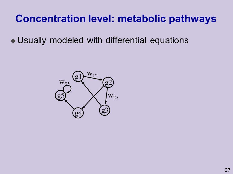 28 Qualitative level: Boolean Networks