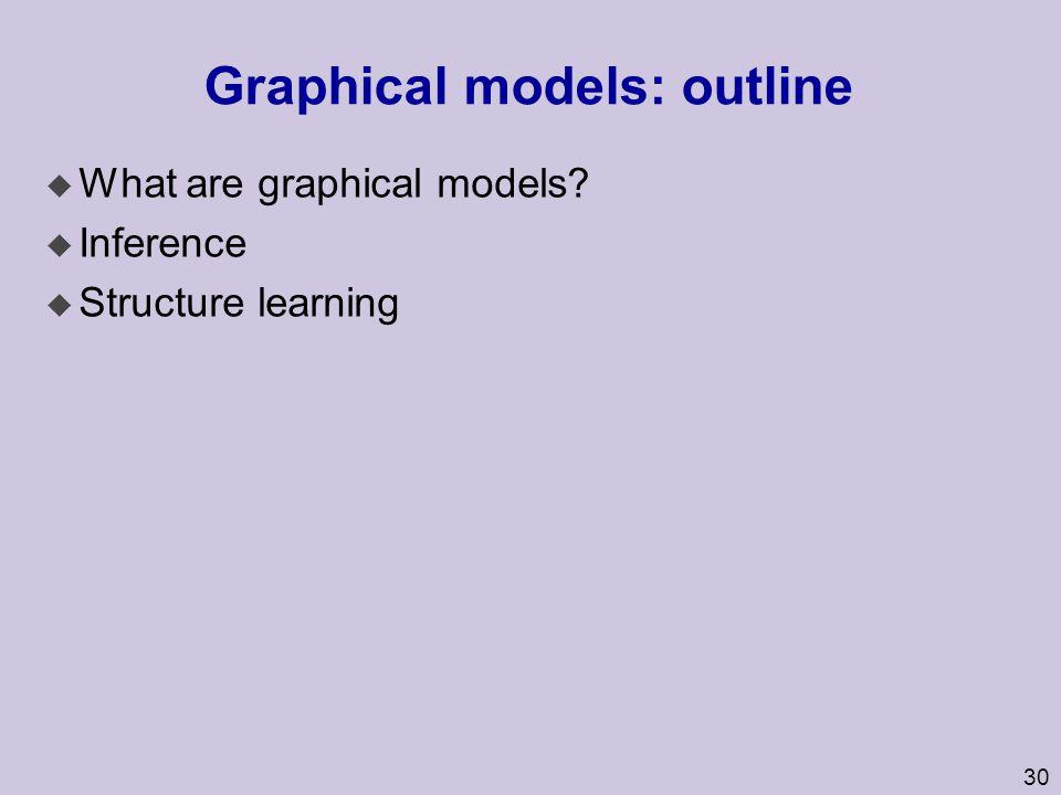 31 Simple probabilistic model: linear regression Y Y =  +  X + noise Deterministic (functional) relationship X