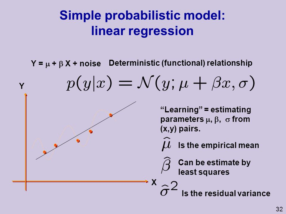 33 Piecewise linear regression Latent switch variable – hidden process at work