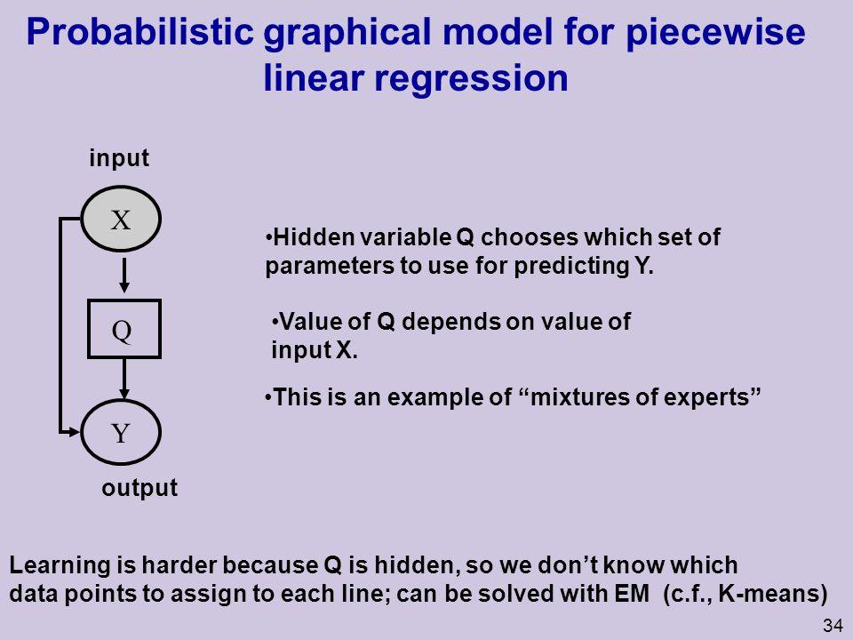 35 Classes of graphical models Probabilistic models Graphical models Directed Undirected Bayes nets MRFs DBNs