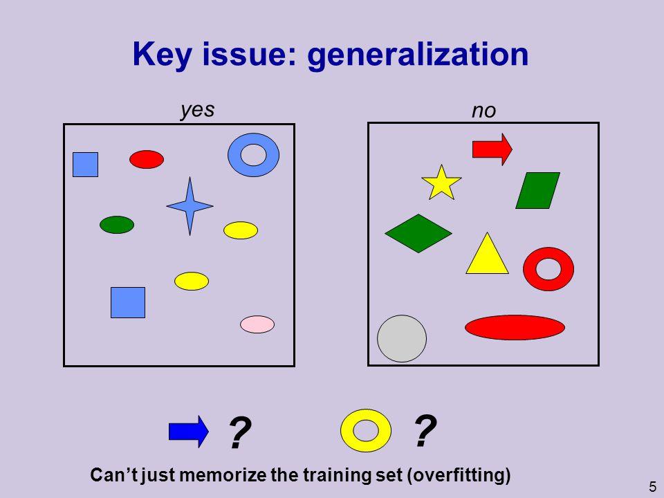 6 Hypothesis spaces u Decision trees u Neural networks u K-nearest neighbors u Naïve Bayes classifier u Support vector machines (SVMs) u Boosted decision stumps u …